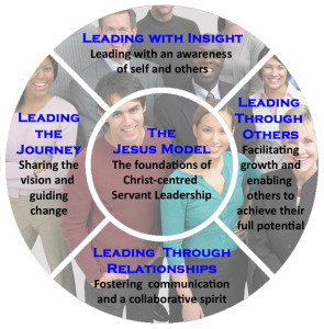 Developing Christian Leadership - Growing the Servant Heart